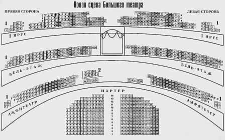 Схема зала Большого театра Основная.